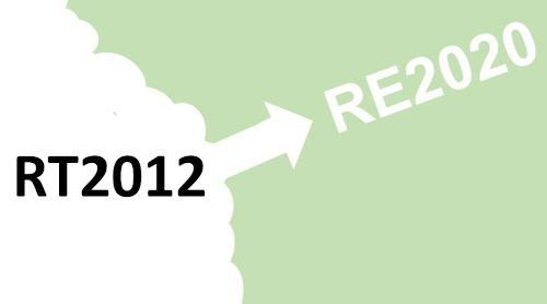Réglementation environnementale 2020 et contenu en CO2 des énergies